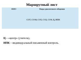 Маршрутный лист Ц – «центр» (учитель), ИПК – индивидуальный письменный контро
