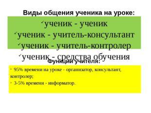 Виды общения ученика на уроке: ученик - ученик ученик - учитель-консультант у