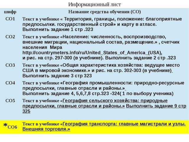 Информационный лист шифр Название средства обучения (СО) СО1 Текст в учебнике...