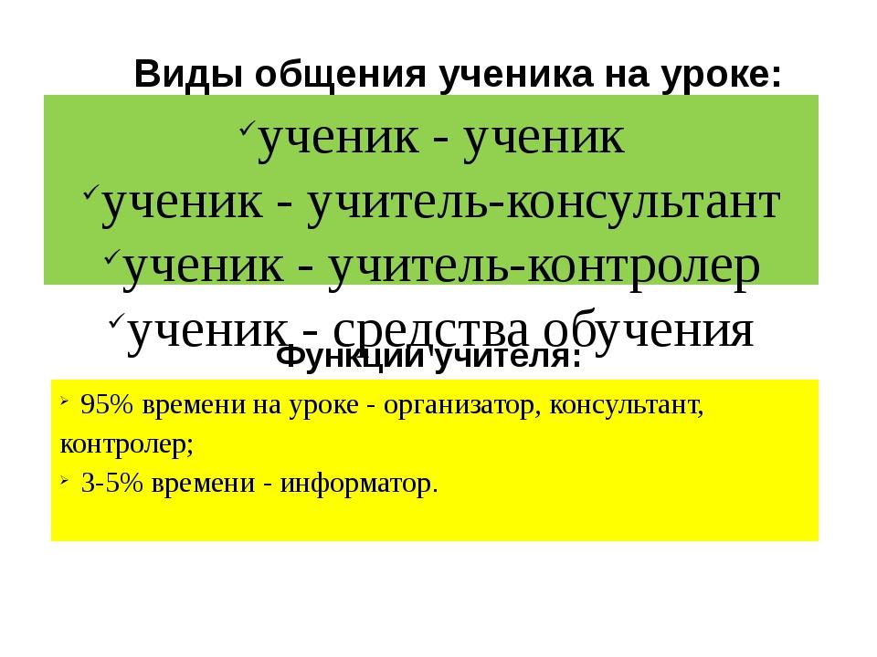 Виды общения ученика на уроке: ученик - ученик ученик - учитель-консультант у...