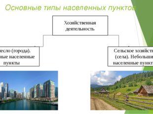 Основные типы населенных пунктов Хозяйственная деятельность Ремесло (города).