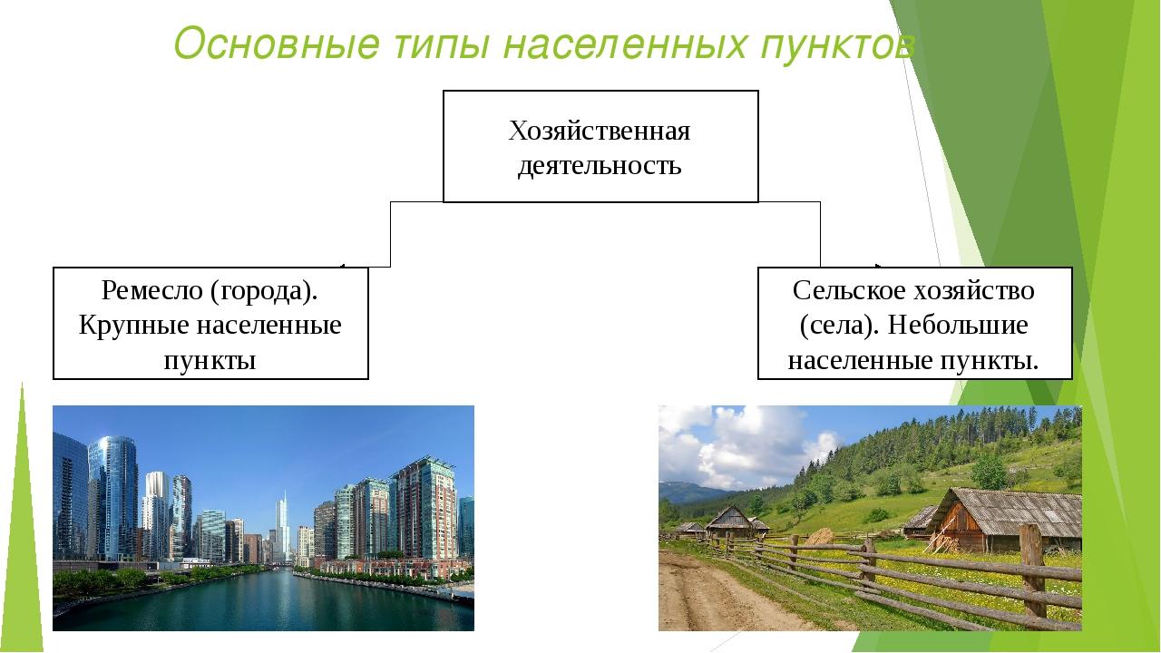 Основные типы населенных пунктов Хозяйственная деятельность Ремесло (города)....