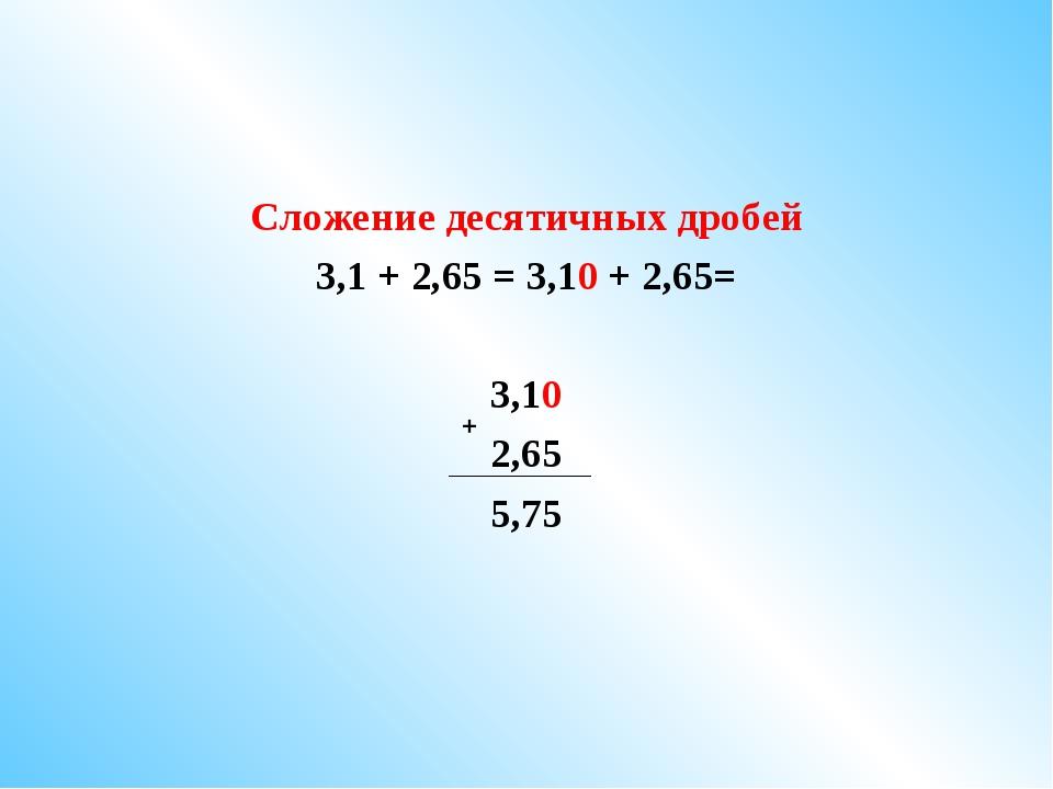 Сложение десятичных дробей 3,1 + 2,65 = 3,10 + 2,65= 3,10 2,65 5,75 +