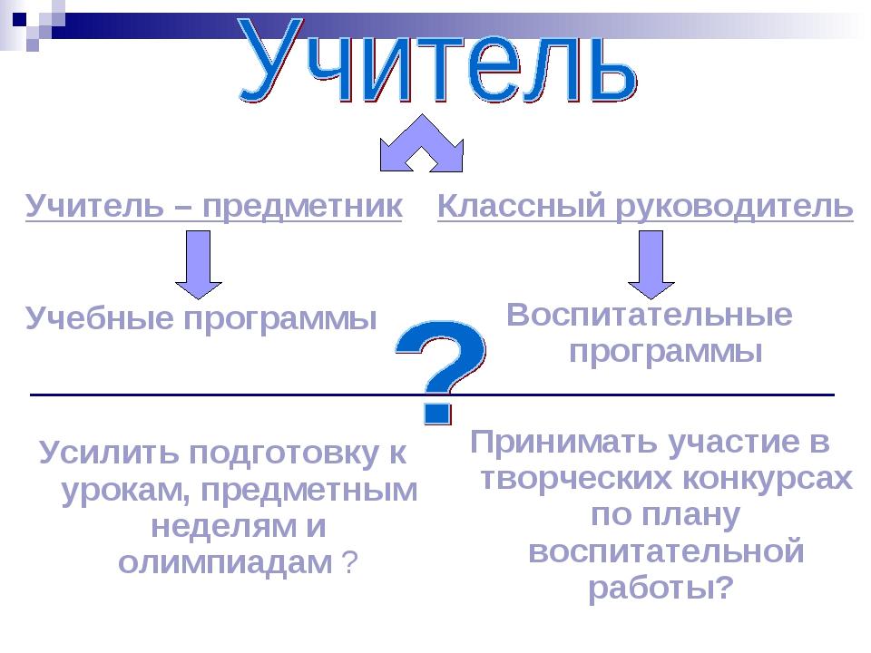 Учитель – предметник Учебные программы Усилить подготовку к урокам, предметны...