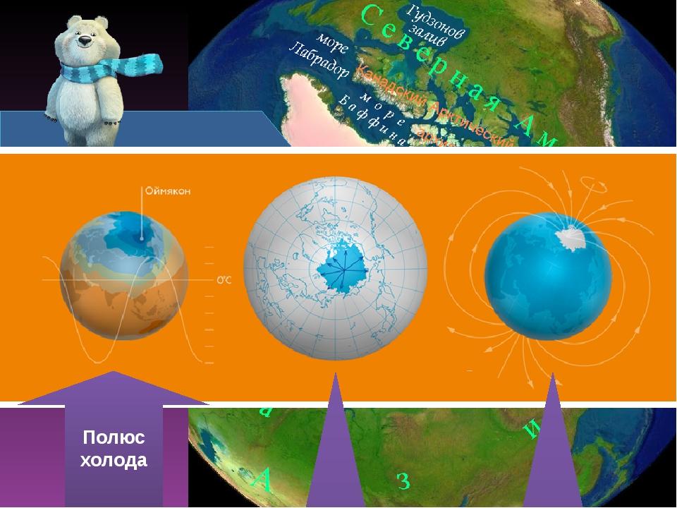 Какие ещё есть полюса, кроме географического? Магнитный полюс Полюс холода П...