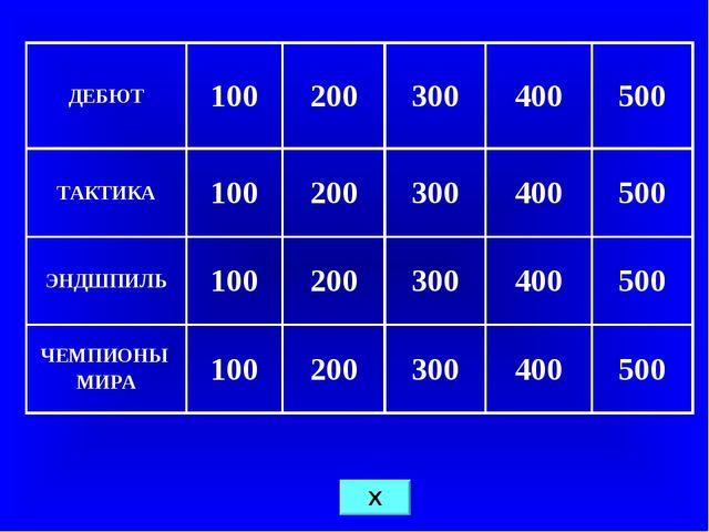 Х ДЕБЮТ100200300400500 ТАКТИКА100200300400500 ЭНДШПИЛЬ100200300...