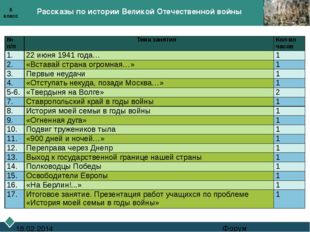 Рассказы по истории Великой Отечественной войны Форум 18.02.2014 5 класс № п