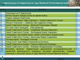 Ставропольцы и Ставрополье в годы Великой Отечественной войны Форум 18.02.20