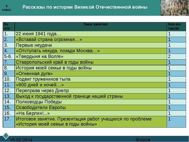Рассказы по истории Великой Отечественной войны Форум 18.02.2014 5 класс № п...