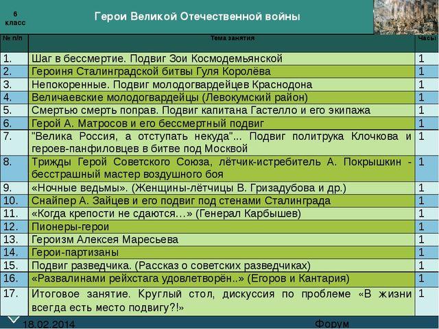 Герои Великой Отечественной войны Форум 18.02.2014 6 класс № п/п Тема заняти...