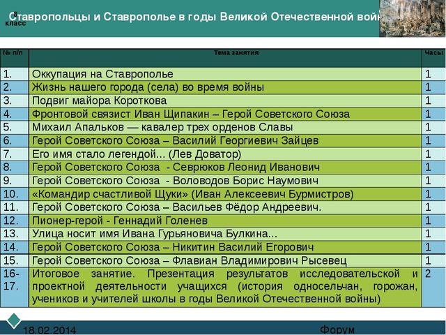 Ставропольцы и Ставрополье в годы Великой Отечественной войны Форум 18.02.20...