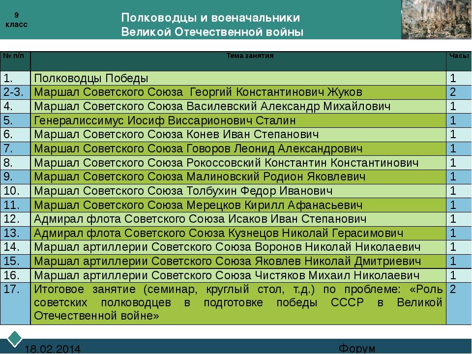 Полководцы и военачальники Великой Отечественной войны Форум 18.02.2014 9 кл...