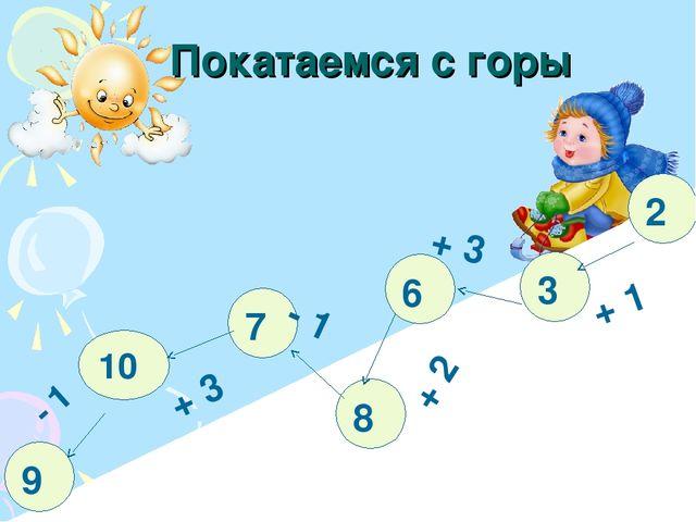 Покатаемся с горы 6 10 2 8 7 9 + 3 - 1 + 2 + 3 - 1 3 + 1