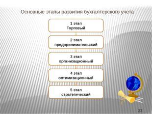Основные этапы развития бухгалтерского учета 1 этап Торговый 2 этап предприн