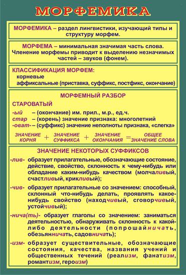 Стенд по русскому языку