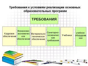 Требования к условиям реализации основных образовательных программ ТРЕБОВАНИЯ