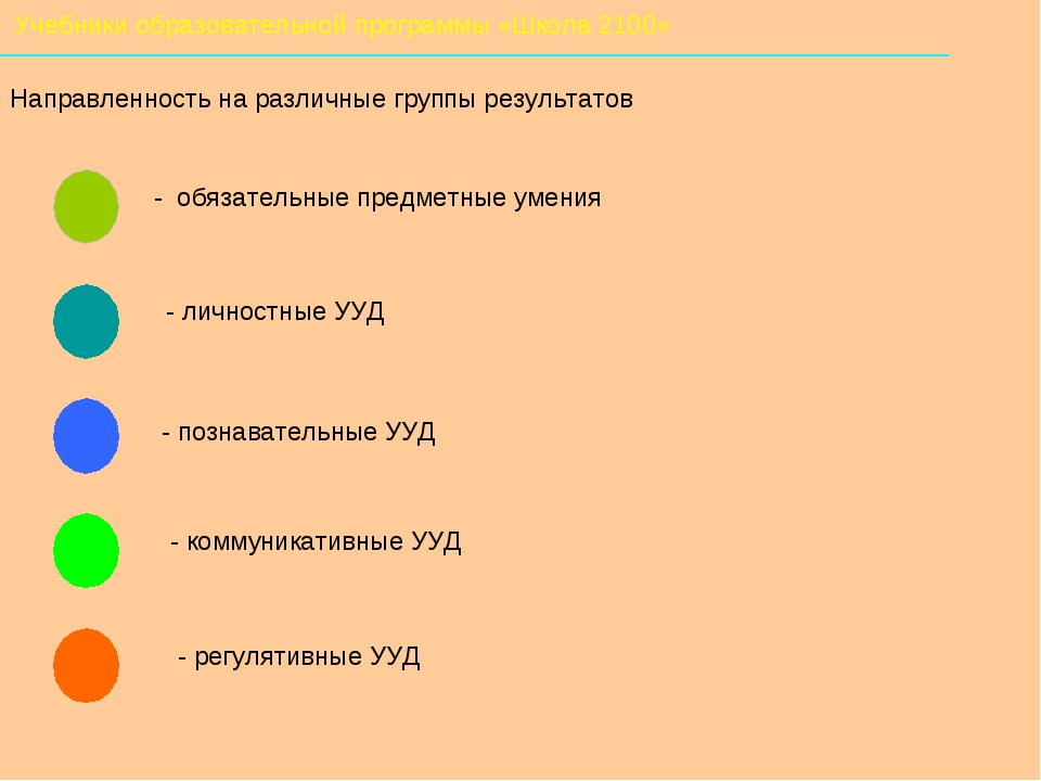 Учебники образовательной программы «Школа 2100» Направленность на различные...