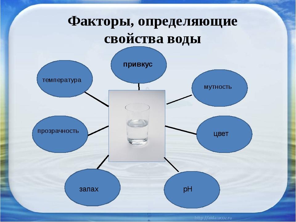 Факторы, определяющие свойства воды температура прозрачность запах привкус му...