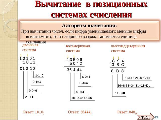 Вычитание в позиционных системах счисления двоичная система Ответ: 10102 вось...