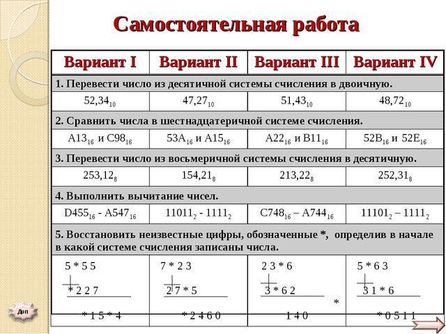 Самостоятельная работа    Вариант IВариант IIВариант IIIВариант IV 1. П...