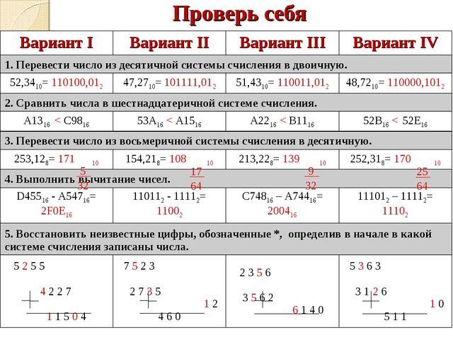 Проверь себя   32 5 64 17 32 9 64 25 Вариант IВариант IIВариант IIIВариа...