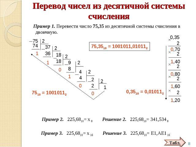 Перевод чисел из десятичной системы счисления Пример 1. Перевести число 75,35...