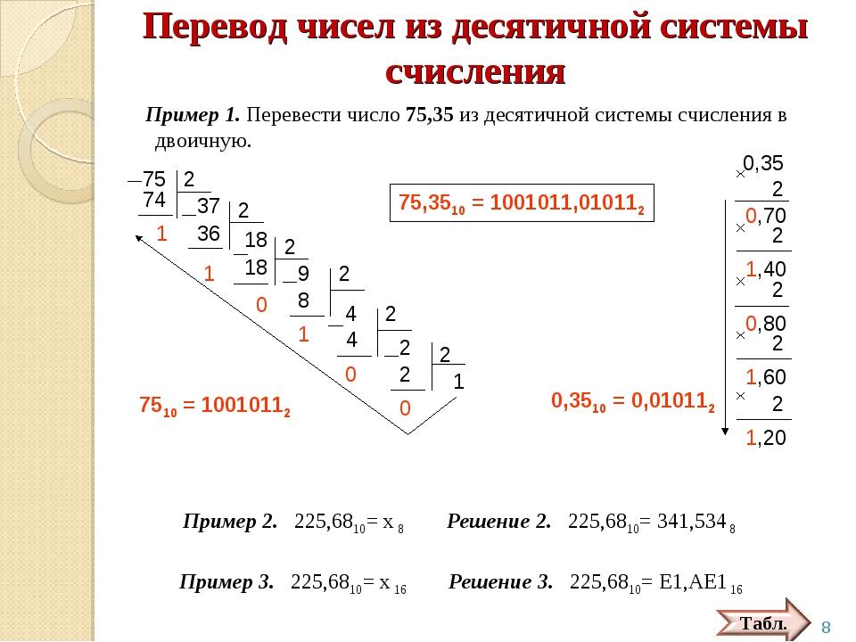 Расшифровать двоичный код online