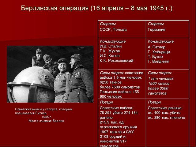 Берлинская операция (16 апреля – 8 мая 1945 г.) Советские воины у глобуса, ко...