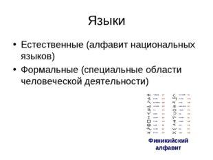 Языки Естественные (алфавит национальных языков) Формальные (специальные обла