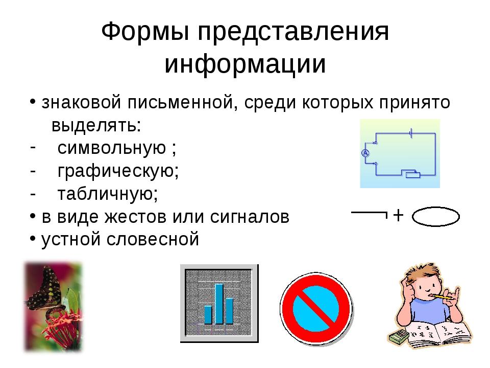 Формы представления информации знаковой письменной, среди которых принято выд...