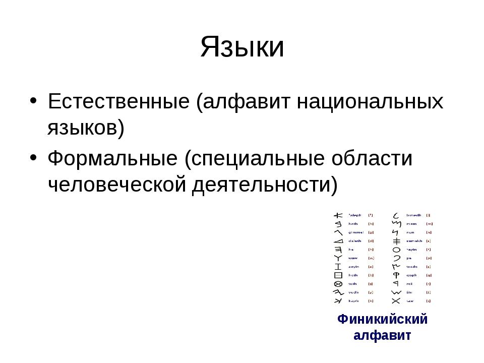 Языки Естественные (алфавит национальных языков) Формальные (специальные обла...