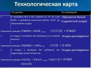 Вывод Гидроксид цинка, взаимодействуя со щелочью, проявляет ________свойства,