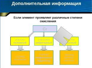 Тестирование Тест «Амфотерные оксиды и гидроксиды» Вариант 1 Вариант 2 1.Амфо