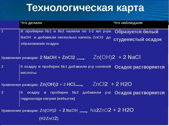 Вывод Гидроксид цинка, взаимодействуя со щелочью, проявляет ________свойства,...