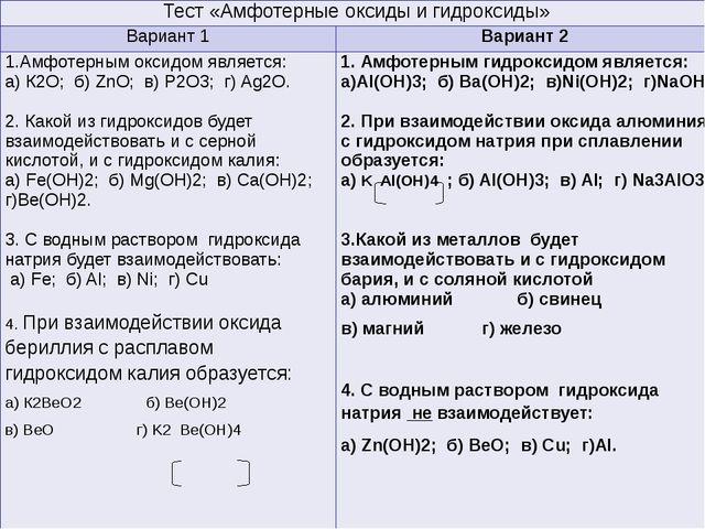 Амфотерные гидроксиды Подведем итоги