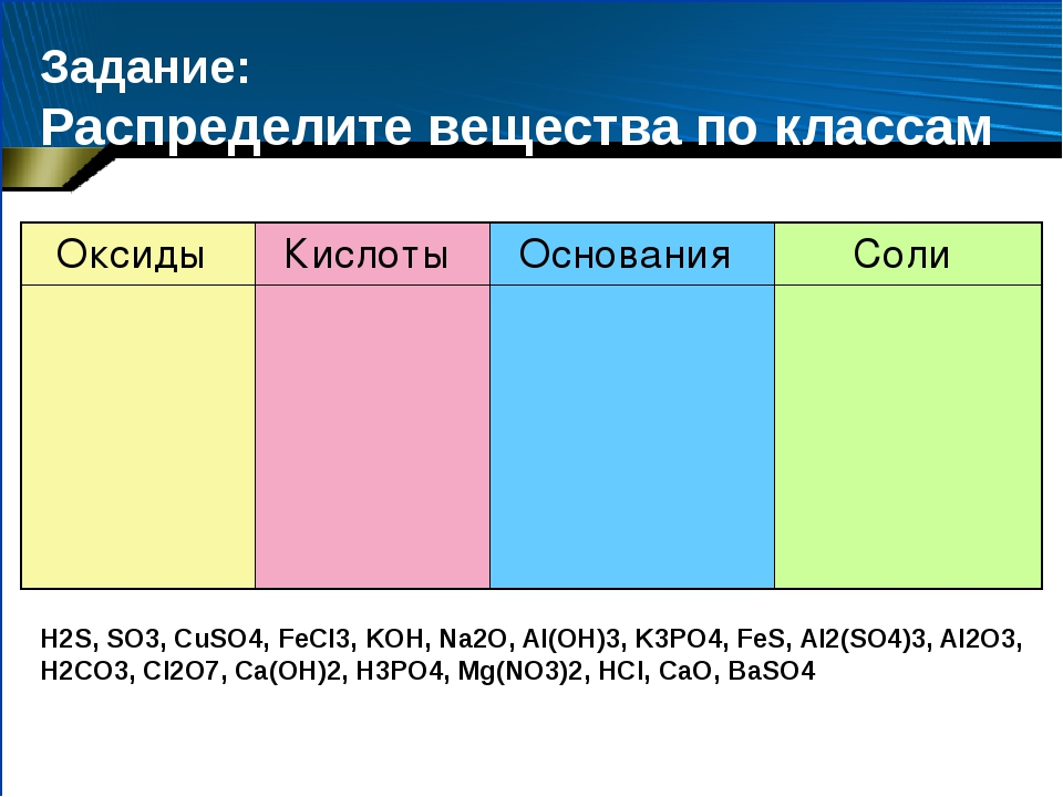Задание: Распределите вещества по классам H2S, SO3, CuSO4, FeCl3, KOH, Na2O,...