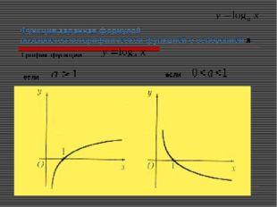 Функция,заданная формулой называется логарифмической функцией с основанием а.