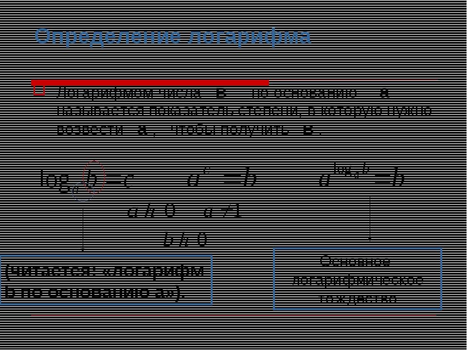 Определение логарифма Логарифмом числа в по основанию а называется показатель...