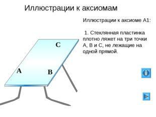 Иллюстрации к аксиоме А1: 1. Стеклянная пластинка плотно ляжет на три точки