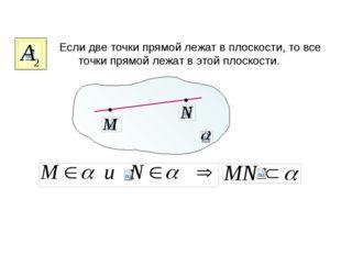 Если две точки прямой лежат в плоскости, то все точки прямой лежат в этой пл