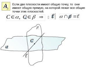 Если две плоскости имеют общую точку, то они имеют общую прямую, на которой