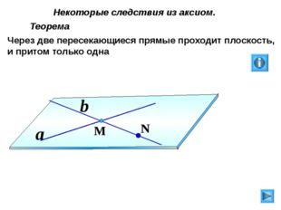 Некоторые следствия из аксиом. Теорема Через две пересекающиеся прямые прохо