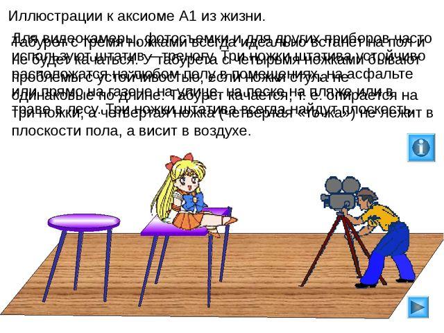 Иллюстрации к аксиоме А1 из жизни. Табурет с тремя ножками всегда идеально в...