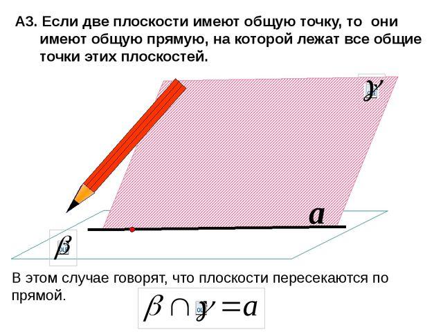 a А3. Если две плоскости имеют общую точку, то они имеют общую прямую, на ко...