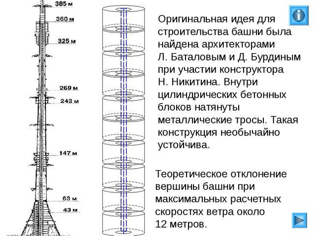Оригинальная идея для строительства башни была найдена архитекторами Л. Батал...