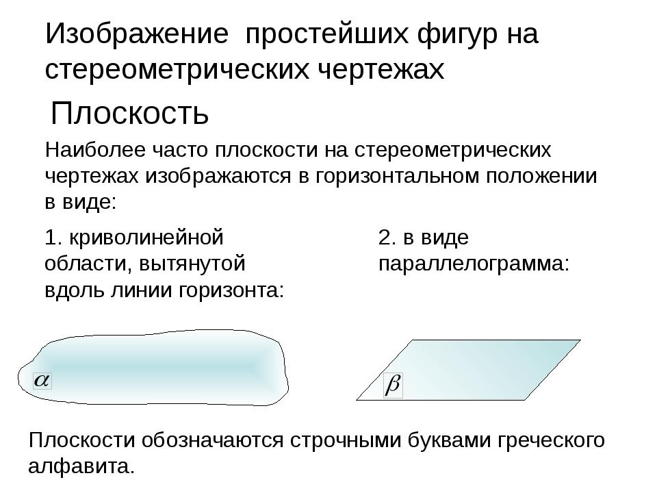 Изображение простейших фигур на стереометрических чертежах Плоскость Наиболее...