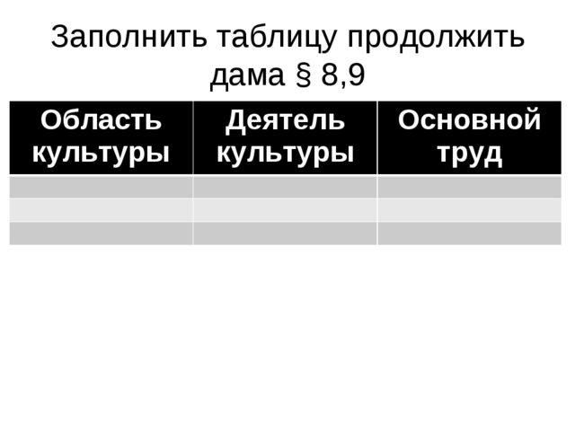 Заполнить таблицу продолжить дама § 8,9 Область культурыДеятель культурыОсн...