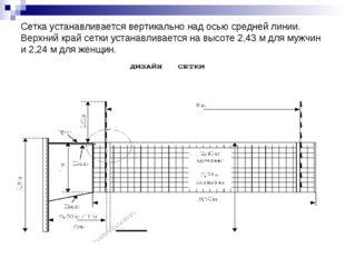 Сетка устанавливается вертикально над осью средней линии. Верхний край сетки
