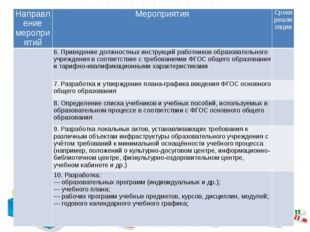 Направление мероприятий Мероприятия Сроки реализации 6.Приведение должностн