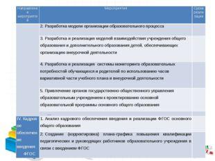 Направление мероприятий Мероприятия Сроки реализации 2.Разработка модели ор